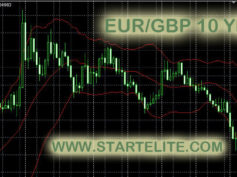 ALERT: Euro impending collapse, but don't worry – FX is simple